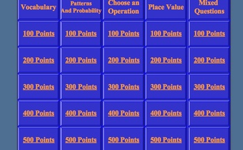 Math MCAS review Jeopardy Game