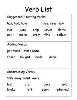 Math Mad Libs
