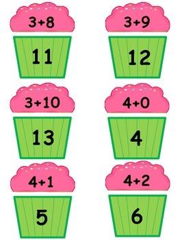 Math Made Fun With Cupcakes