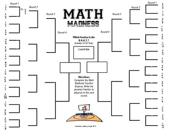 Math Madness Comparing Fractions 3.NF. 3