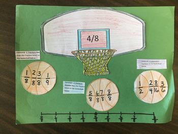 Math Madness Fraction activity