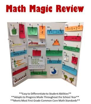 Daily Math Spiral Review Center