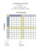 Math Makes Sense Grade 8 Integers Unit Booklet