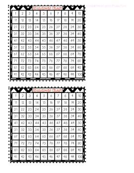 Math Manipulative Starter Toolkit- Chevron Print