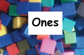 Math Manipulatives Classroom Labels