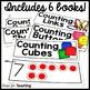 Math Manipulatives Counting Books