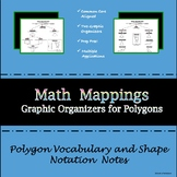 Math Mapping:  Graphic Organizers for Polygons