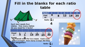 Eureka Math (Engage NY) Introductory PowerPoint - Gr 6, Mod 1, Top B: Eq. ratios