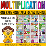 Multiplication Facts 0-12 Printable Games
