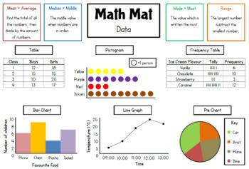 Math Mat - Data