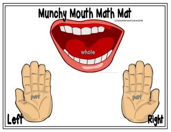 Math Mat Munchy Mouth