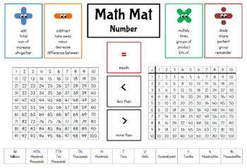 Math Mat - Number