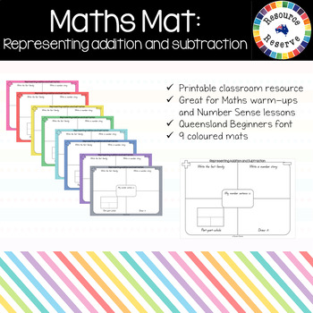 Math Mat: Representing Addition and Subtraction