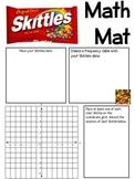 Math Mat Review Activity:  Skittles Candy