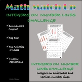 Math Match-Up:  Integers on Number Lines