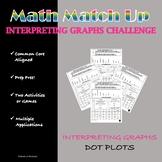 Math Match-Up:  Interpreting Graphs - Dot Plots