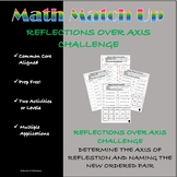 Math Match-Up:  Reflecting Over Axis