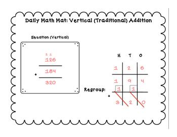 Math Mats: Addition Strategies