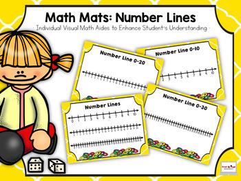 Math Mats: Number Line