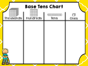 Math Mats: Place Value and Base Tens