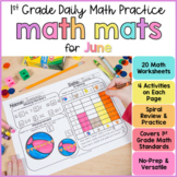 End of the Year Math Review Worksheets for First Grade