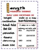 Math Measurement Anchor Charts