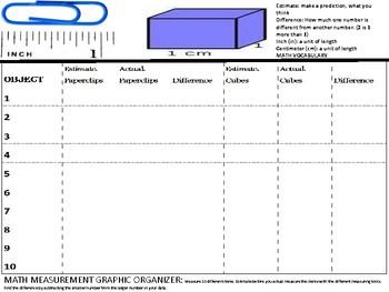 Math Measurement Graphic Organizer