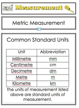 Math - Measurement Metric System PDF 20 Pages