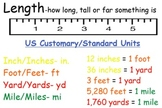 Math Measurement Vocabulary Cards