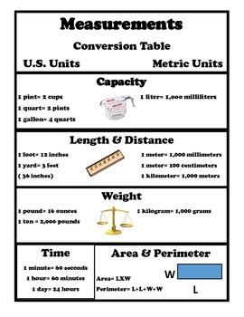 Math Measurements Conversion Table