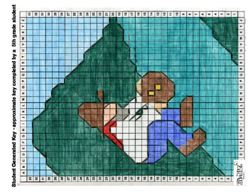 Math Meets History - 49'er Prospector Mystery Picture - Coordinate Graphing