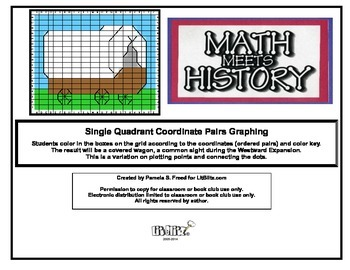 Math Meets History - Covered Wagon Mystery Picture - Coordinate Graphing