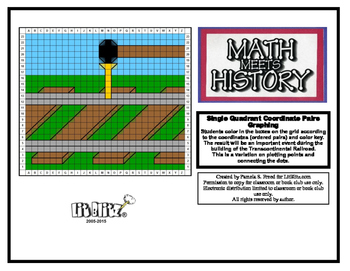 Math Meets History - Golden Spike Mystery Picture - Coordinate Graphing