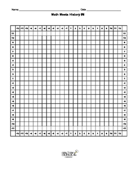 Math Meets History-Political Symbols Mystery Pictures-4QuadrantCoordinatePairs