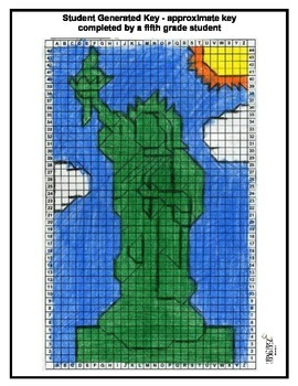 Math Meets History - Statue of Liberty Mystery Picture - Coordinate Graphing