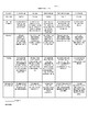 Math Menu (Choice Board) Expressions