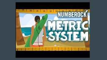 Math Metric System Powerpoint