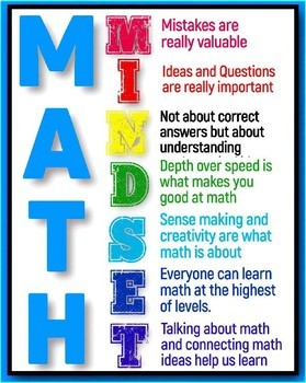 Math Mindset Posters