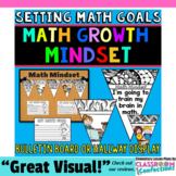 Math Mindset: Setting Math Goals with a Growth Mindset Bulletin Board