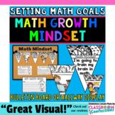 Growth Mindset Bulletin Board: Set math Goals with a Math Mindset