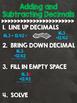 Math Mini Anchor Charts