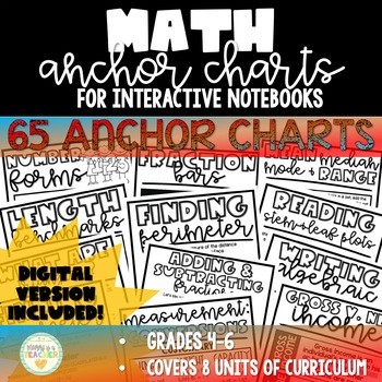Math Mini-Anchor Charts/Reference Guides & Resources for Interactive Folders