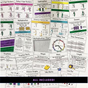 Math Mini Charts | Set 1