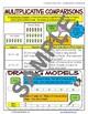 Math Mini Unit: Operations & Algebraic Thinking with Word Problems