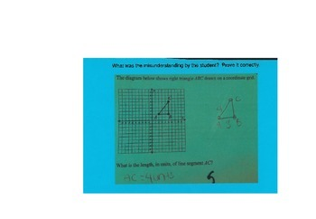 Math Misconceptions Common Core Grade 8
