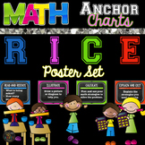 Math:  Mnemonic RICE Anchor Charts for Problem Solving