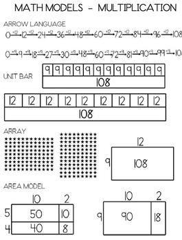 Math Models For Intermediate Grades