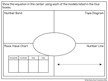 Math Models Chart and Practice