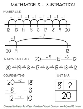 Math Models For Primary Grades