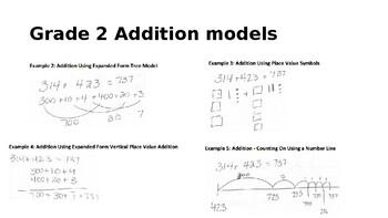Math Models Presentation Grades 2-5